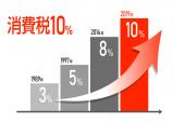 10월 1일 기준, 일본 소비세율 10%로 올랐다